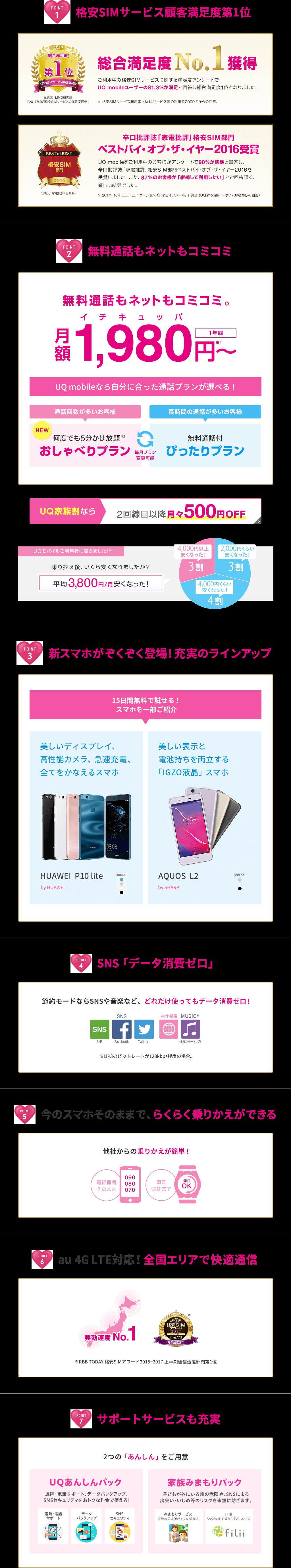 UQ mobileが選ばれる7つのポイント!UQモバイル 格安スマホ 格安sim パークプレイス大分